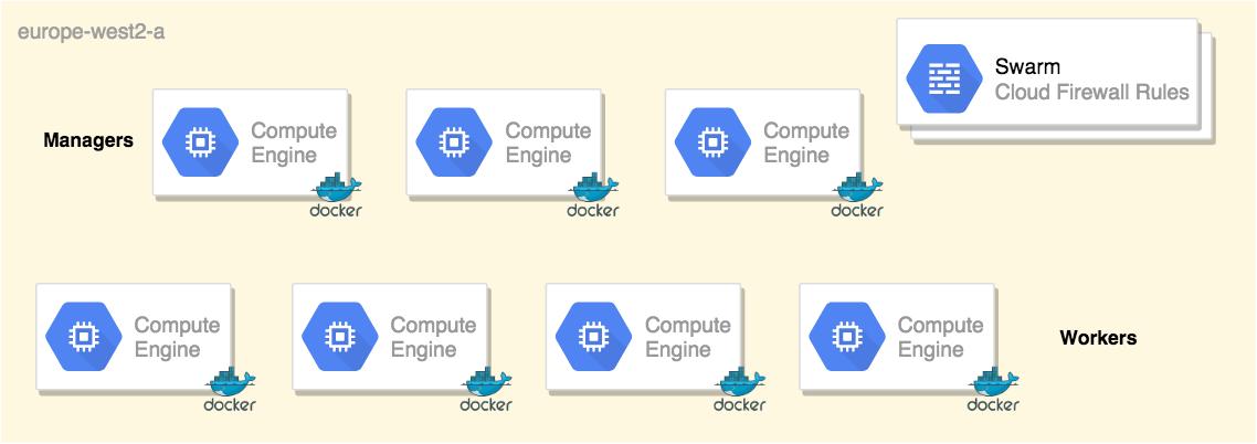Category: Docker - Mohamed Labouardy Software Engineer/DevOps